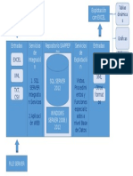 Esquema-Arquitectura-SIAPPEP-RN.pptx
