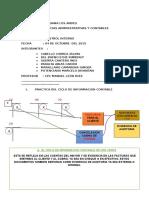 Grupo4-Contro Interno-practica Ciclo Contable (1)