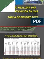 Interpolación de Tablas.