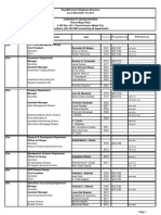 Pag-IBIG Fund Corporate Telephone Directory 2014