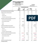 Estado Variacion Hacienda