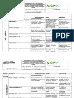 PLAN DE MEJORAMIENTO INSTITUCIONES EDUCATIVAS 2015.docx