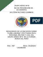 Informe de Clima laboral