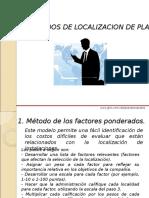 Metodo de Localizacion de Planta-proyeccion