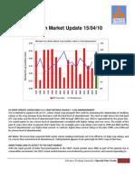 Market Update 140410