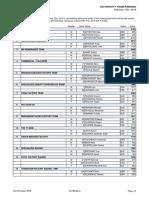 UCI Ranking DH 2016
