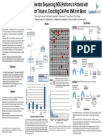 comparing ngs platforms in patients with lung cancer  tissue vs ctdna  iaslc15