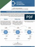 Inovação Educacional em Tecnologia – Turma 1