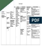 76457553 Drug Study Metronidazole
