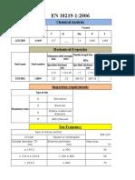 Standard Analysis Updated