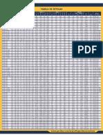 Tabela Gerdau - Perfil i