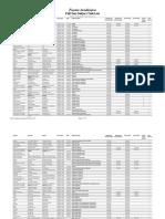 Indexación Subject List