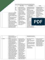 Potensi Industri TPT.docx