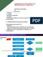 3.- Apuntes Analisis Estructural