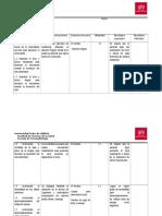 Formato Registro de Evolución de La Terapia Fonoaudiológica Sesión a Sesión