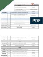 listado de clinicas Faami.pdf