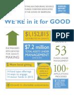 BCF Annual Report 2015 Final