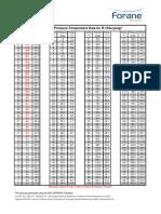 Forane 134a Pressure Temperature Chart