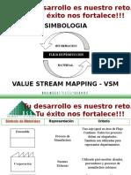 Simbología VSM 200116'
