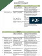 KISI-KISI USBN PAI KURIKULUM 2013 Tahun 2015-2016_(FINISH).pdf