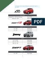 SUZUKI Car Prices 2015