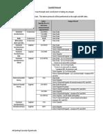 carotid protocol 14