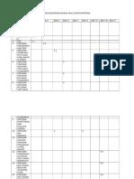 Pemetaan Rencana Yg Dipersyaratkan Standar Akreditasi Puskesmas