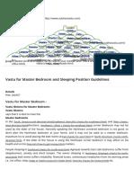Vastu for Master Bedroom and Sleeping Position Guidelines.pdf