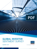 Colliers International Global Investor Sentiment Survey