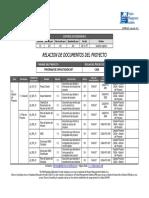 EGPR_620 – Ejemplo de Relación de Documentos Del Proyecto