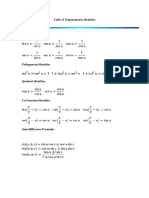 Table of Trigonometric Identities