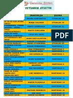 LIBURU IBILTARIA 2015-16