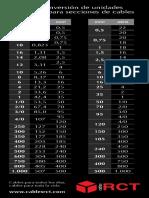 Tabla Conversion Milimetrico AWG