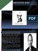 Biografi Steve Jobs Haris