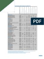 345851 Cornotes Tall Juny 2015 m