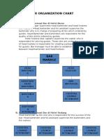 Bar Organization Chart