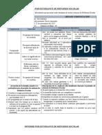 Informe Por Estudiante de RE - 1º Grado - Comunicación