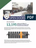 Open Doors Annual Report 2015