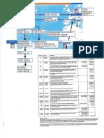 2016 02 17 - Requisitoir Openbaar Ministerie-Babel-Gerrit Schotte-Cicely Van Der Dijs-schema
