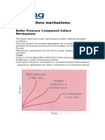 Boiler Pressure Component Failure Mechanisms
