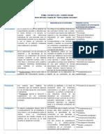 01 Fuentes Del Currículum
