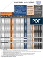 Australian Internships Price List 2014