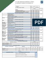 REPORTE DE RENDIMIENTO ACADÉMICO  5° SECUNDARIA  JSBL-Ccesa007