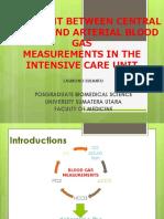 Blood Gas Analyzed