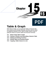 Chapter 15 Table & Graph