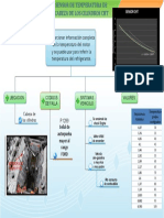 Sensor CHT Caracteristicas