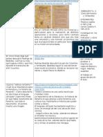 WebQuest 4-Conquista y Los Cuevas. 1234