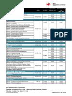 Is Fees Summary Nilai