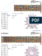 Circle of Fifths Guitar Notes Map pdf