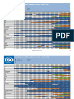 Historical Record of Iso Membership 1947 to 2015